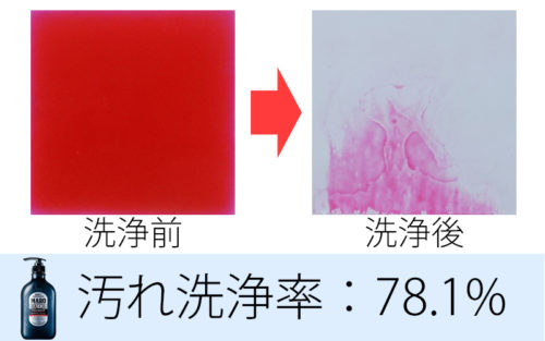 MARO 3Dボリュームアップ 洗浄力試験結果